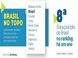 Brasil se torna 2o melhor destino para investimentos no mundo_Capa