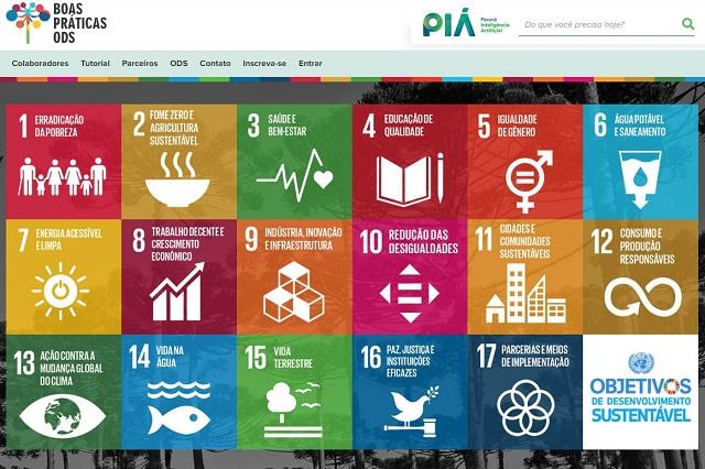 BI - Paraná de Olho nos ODS